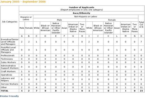 eeoc compliance reports auto generate eeoc compliance