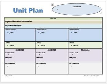 educational unit plan template  ready   planning