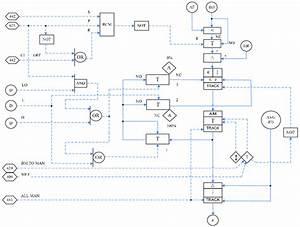 The Scientific Apparatus Makers Association  Sama  Diagram