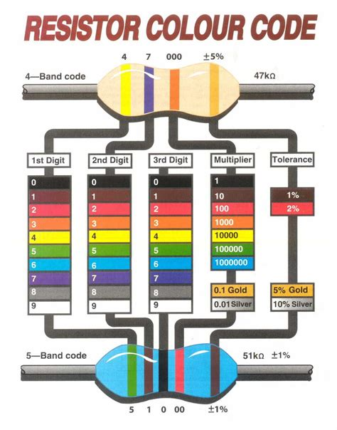 electronic components  easy   guide