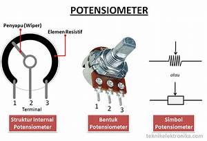 Pengertian  Fungsi Potensiometer Dan Prinsip Kerja