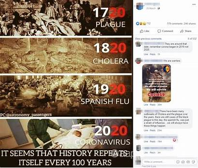 Covid Pandemic History Itself Repeating Pandemics Pattern
