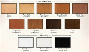 names of different colors of brown dark brown hairs