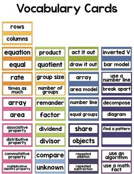 A printing company has 6 printing machines. Multiplication and Division Word Problems by Problem Type | TpT
