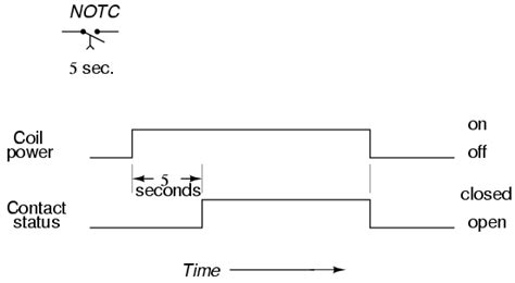 Time Delay Relays Electromechanical Electronics