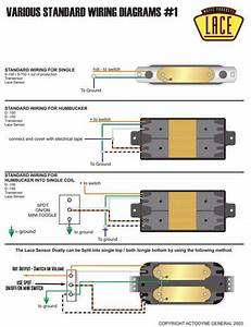 Electric Guitar Wiring Diagram Example Image