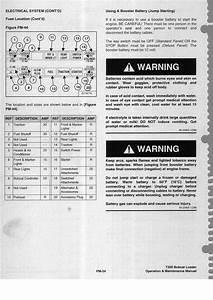 Bobcat Warning Lights