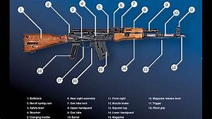 21 Important Questions  U0026 Answers About The Ak