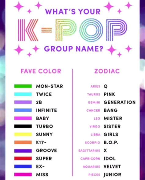 25+ Kpop Groups Names Pics - FreePix
