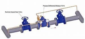 Differential Pressure Reducing Valves Gb  T 13927 Api598