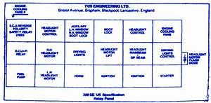 Tvr 390se 1986 Engineering Fuse Box  Block Circuit Breaker