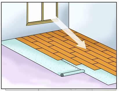 How to install cork flooring, i Forna, iCork Floor LLC