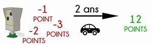 Combien De Temps Pour Récupérer 3 Points : r cup ration automatique des points au bout de combien de temps ~ Medecine-chirurgie-esthetiques.com Avis de Voitures