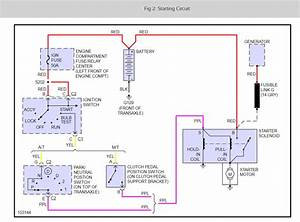 Diagram  Wiring Diagram To Starter I Have 5 Wires To