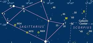 Amazing Vedic Astrology: Nakshatra – the template of our ...