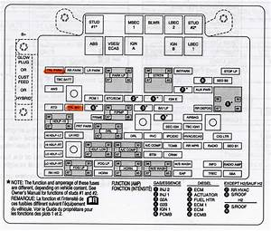 Fuse Panel For 2003 Chevy Silverado  Location  Auto Fuse Box Diagram