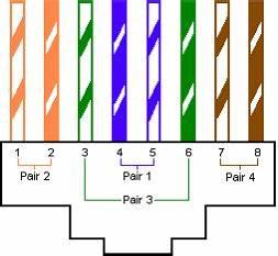 Ethernet Cable T568b Rj45 Wiring Diagram : diagram ingram rj45 t568b diagram crosovercablea ~ A.2002-acura-tl-radio.info Haus und Dekorationen