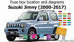 Fuse Box Location And Diagrams  Suzuki Jimny  2000-2017