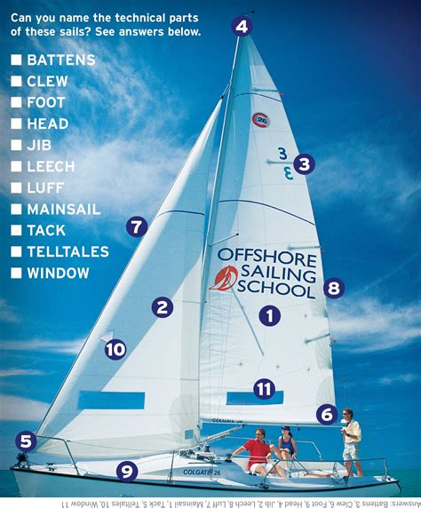 Learn How To Sail A Boat by Sailing Course Boatus Magazine