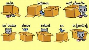 2º prim: English- prepositions of place - English Corner!
