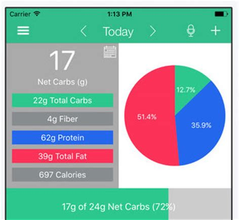 keto diet iphone ipad apps iphoneness