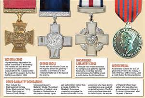 Awards And Decorations Uk by The Price Of Valour As Respect For Our Armed Forces