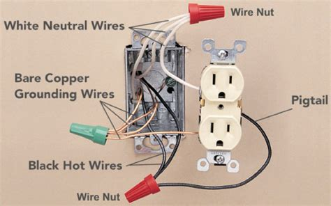 electrical receptacle wiring in parallel vs chained