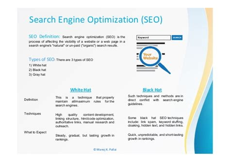 Define Seo Marketing by What Is Digital Marketing Why Its Important An Overview