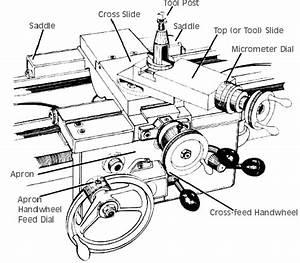 Brake Lathe Parts  Accessories  Brake Lathe Bits
