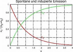 Energiedichte Berechnen : phys4100 grundkurs iv physik wirtschaftsphysik und physik lehramt ~ Themetempest.com Abrechnung