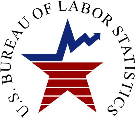 the bureau bureau of labor statistics
