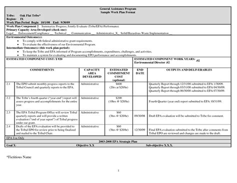 program plan template best photos of grant work plan template work plan template excel sle work plan format and