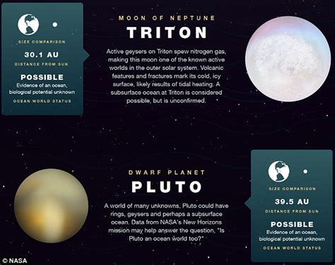 water water   worlds   solar system