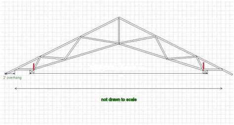 advice on insulating a scissor truss ceiling