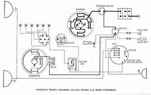 Golf Cart Wiring Diagram Free Download