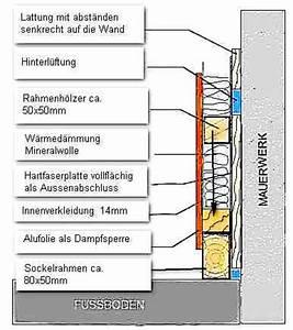 Sauna Selber Bauen Wandaufbau : innenwand isolieren innenwand d mmen obi innenwand selbst d mmen darauf muss man achten ~ Orissabook.com Haus und Dekorationen