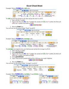 Basic Excel Formulas Cheat Sheet PDF