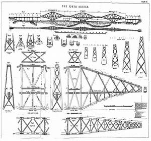 Free Model Railroad Bridge Drawings