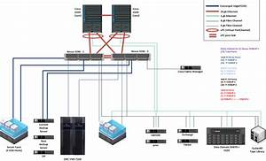 Cisco Nexus 5596 U2019s With Redundant Uplinks To Catalyst 6509