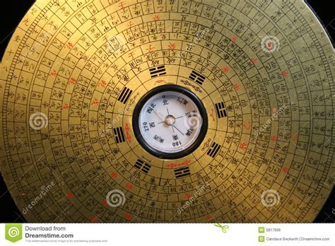Feng Shui Compass Royalty Free Stock Image-image