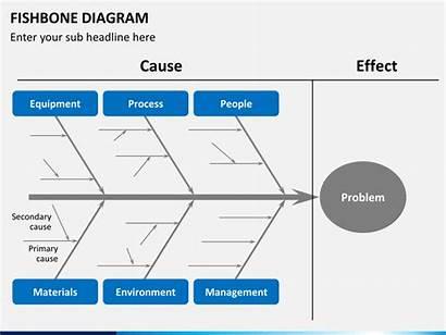 Fishbone Diagram Powerpoint Template Ppt Slide Sketchbubble