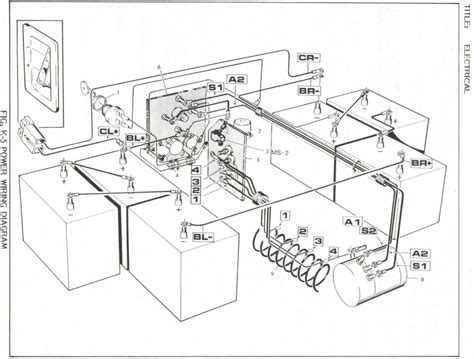 wiring diagram golf cart wiring diagram magnificent