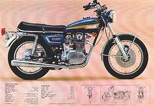 Xs650 Model Identification  Year  Vin  Workshop Manuals  And