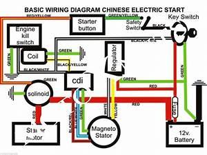 Jinling Quad Wiring Diagram