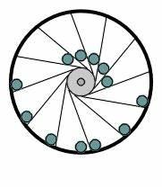 Mouvement Perpetuel Roue : les moteurs nergie infinie et ou nergie libre et ou mouvement perp tuel c est vraiment n ~ Medecine-chirurgie-esthetiques.com Avis de Voitures