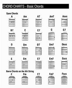 Complete Guitar Chords Chart In 2020