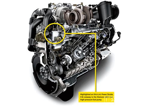 injection system basics diesel power magazine
