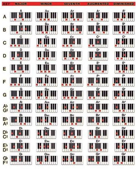 not angka lagu anak not angka lagu terbaru laman 152 kumpulan not angka pianika lagu terbaru