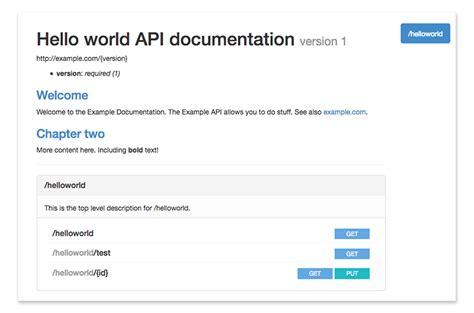 Api Documentation Template Word by Free And Open Source Api Documentation Tools Pronovix