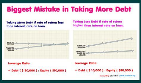 leverage ratio analysis accounting education